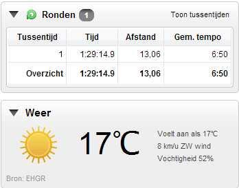 20130505cijfers Rondje Tilburg